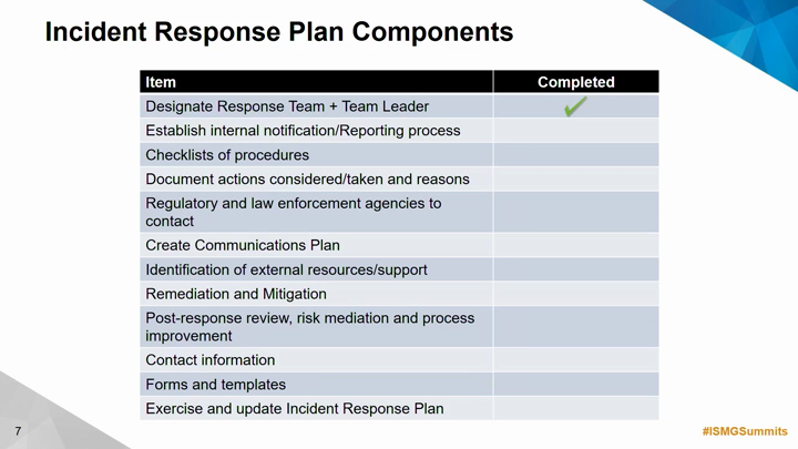 Incident response planning and your organization v 2 for Information security incident response plan template